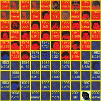 2003-50-numbers-web